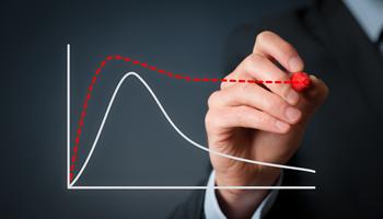経営権の安定化