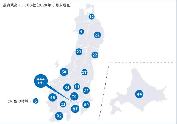 投資先企業の地域分布